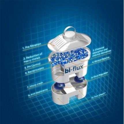 Cartuse filtrante Laica Bi-Flux 4buc