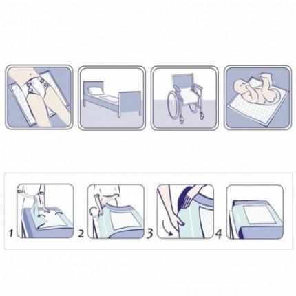 Aleze Cearceafuri absorbante protectie pat Seni Soft 90x60 5buc